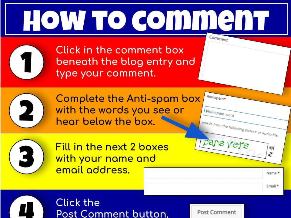 Directions for commenting